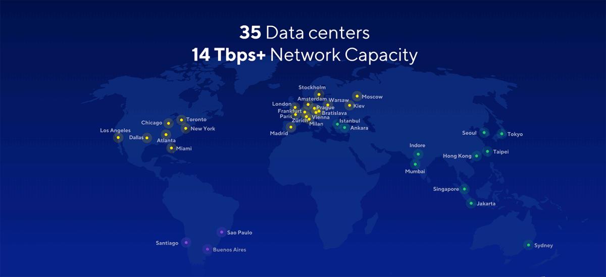 CDN77 Network