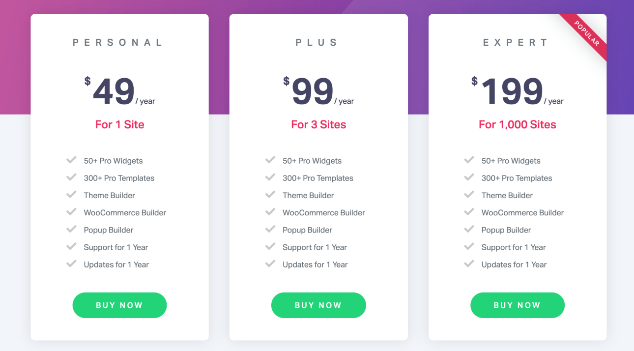 Elementor review: pricing