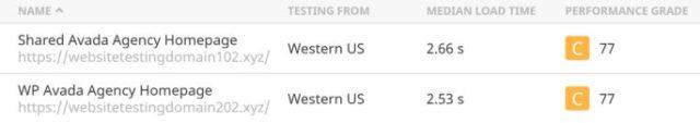 HostGator Shared vs WP-Optimized Plan Comparison