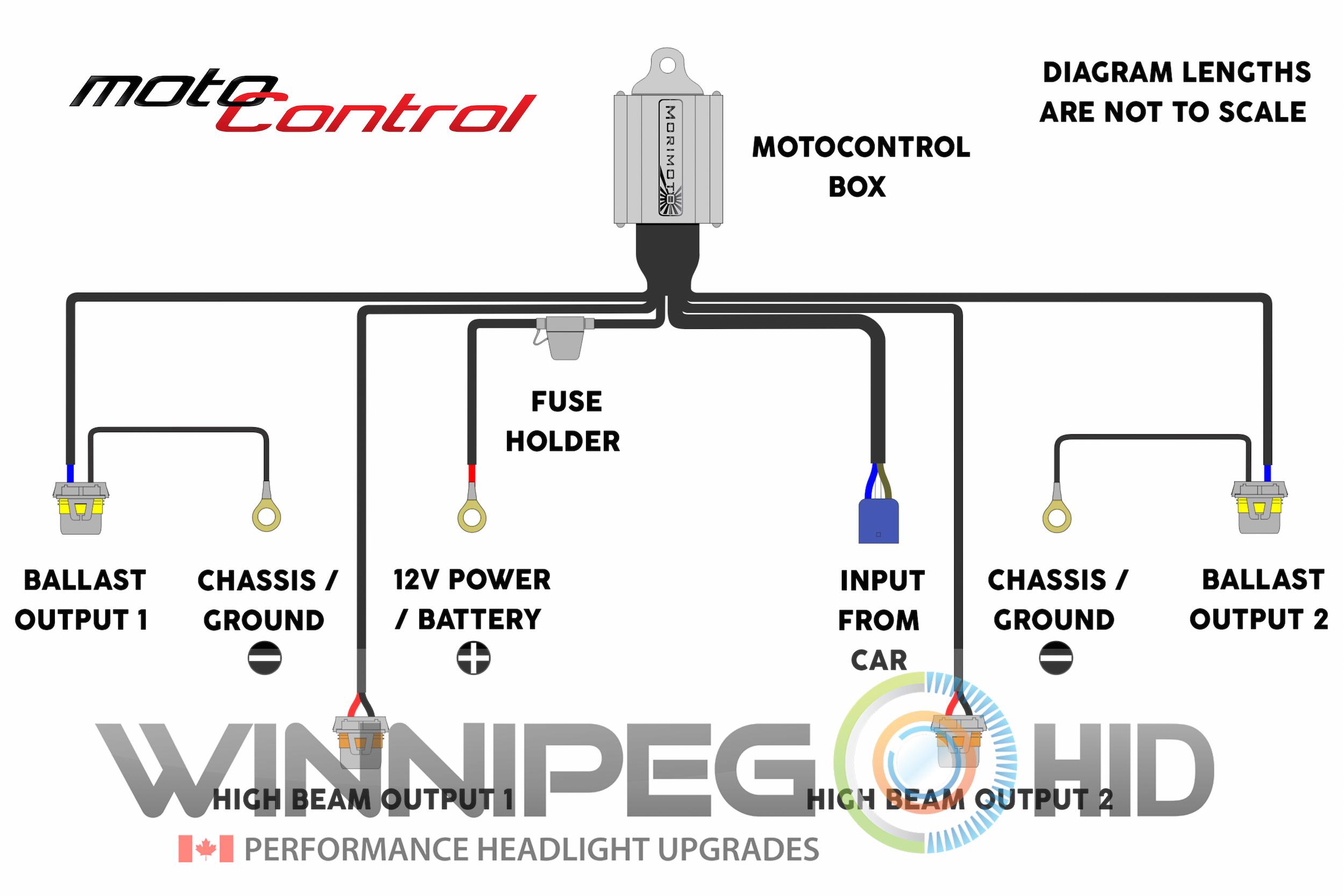 xentec hid wiring diagram 9007 star delta control morimoto motocontrol 9004 bi xenon relay harness