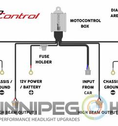 high low hid h4 wiring diagram h4 wiring diagram relay [ 2500 x 1667 Pixel ]
