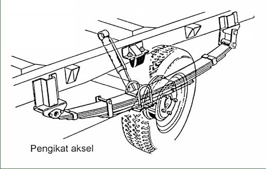 Jlg 600aj Wiring Diagram