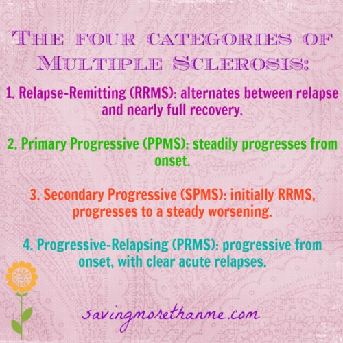 Multiple Sclerosis Categories #cureMS #MS