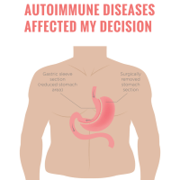 Why I Had Weight Loss Surgery + How My Autoimmune Diseases Affected My Decision #WLS #VSG