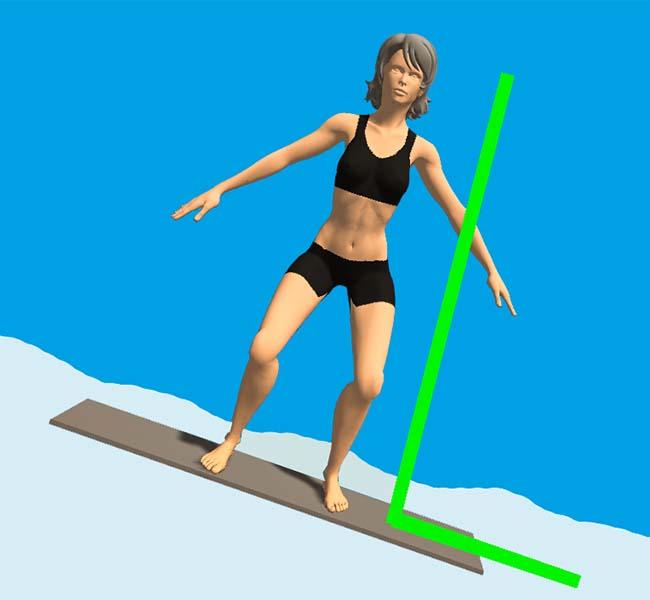 Zjazd na snowboardzie - poprawna pozycja