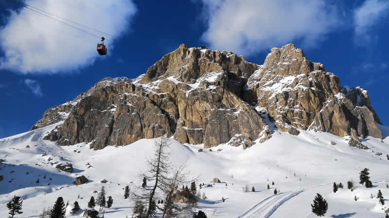 Wintersport in Italie