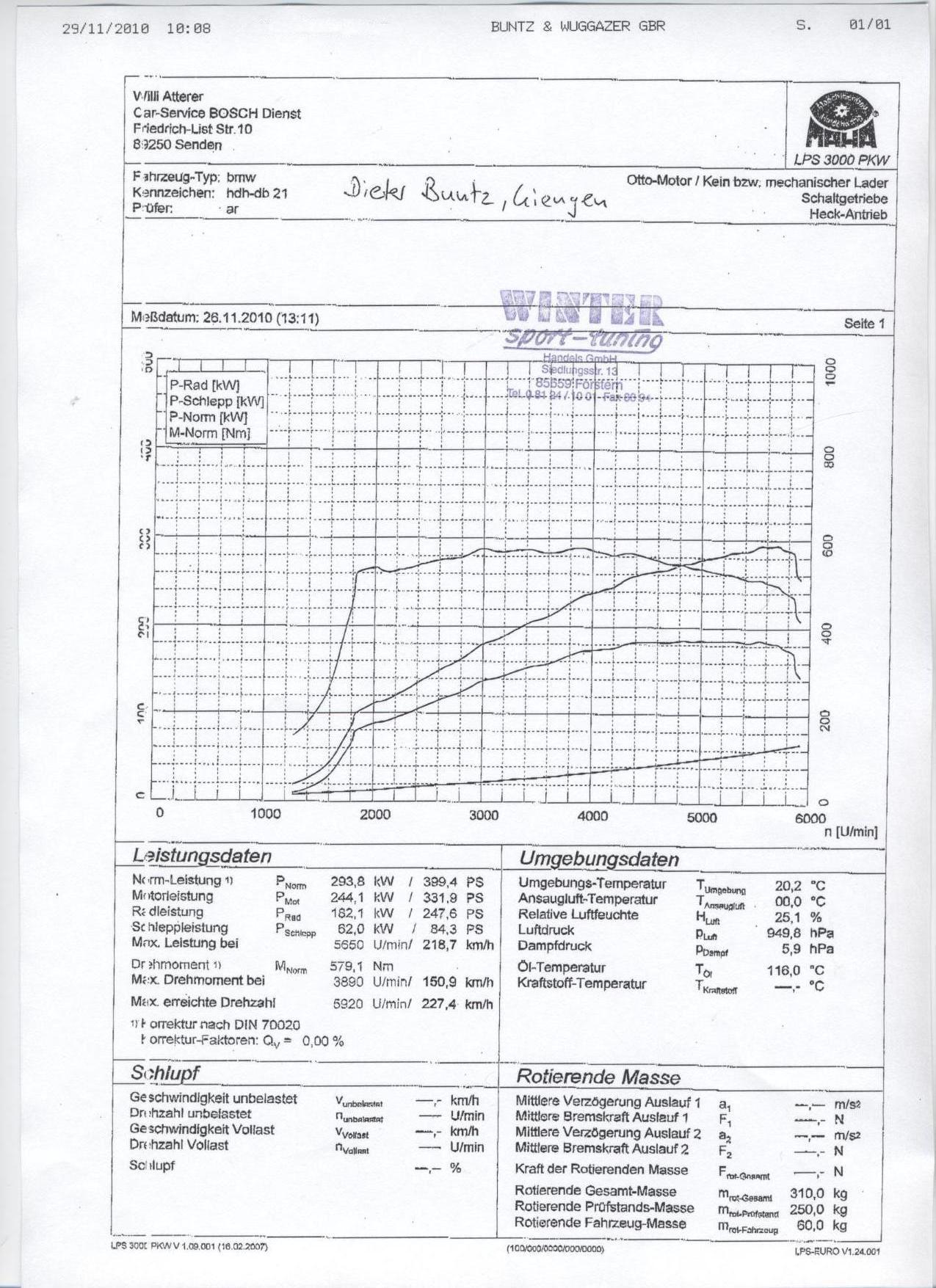 Bmw 335i 135i Z4 X6