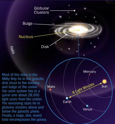 銀河系螺旋