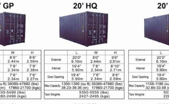 Containertypes