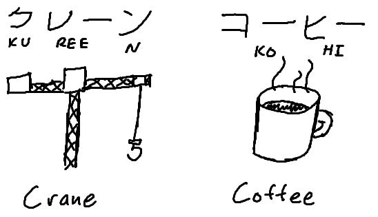 A (Literal) Beginner's Guide to Moonrunes Part 2: Katakana