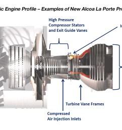 generic engine profile large [ 1217 x 908 Pixel ]