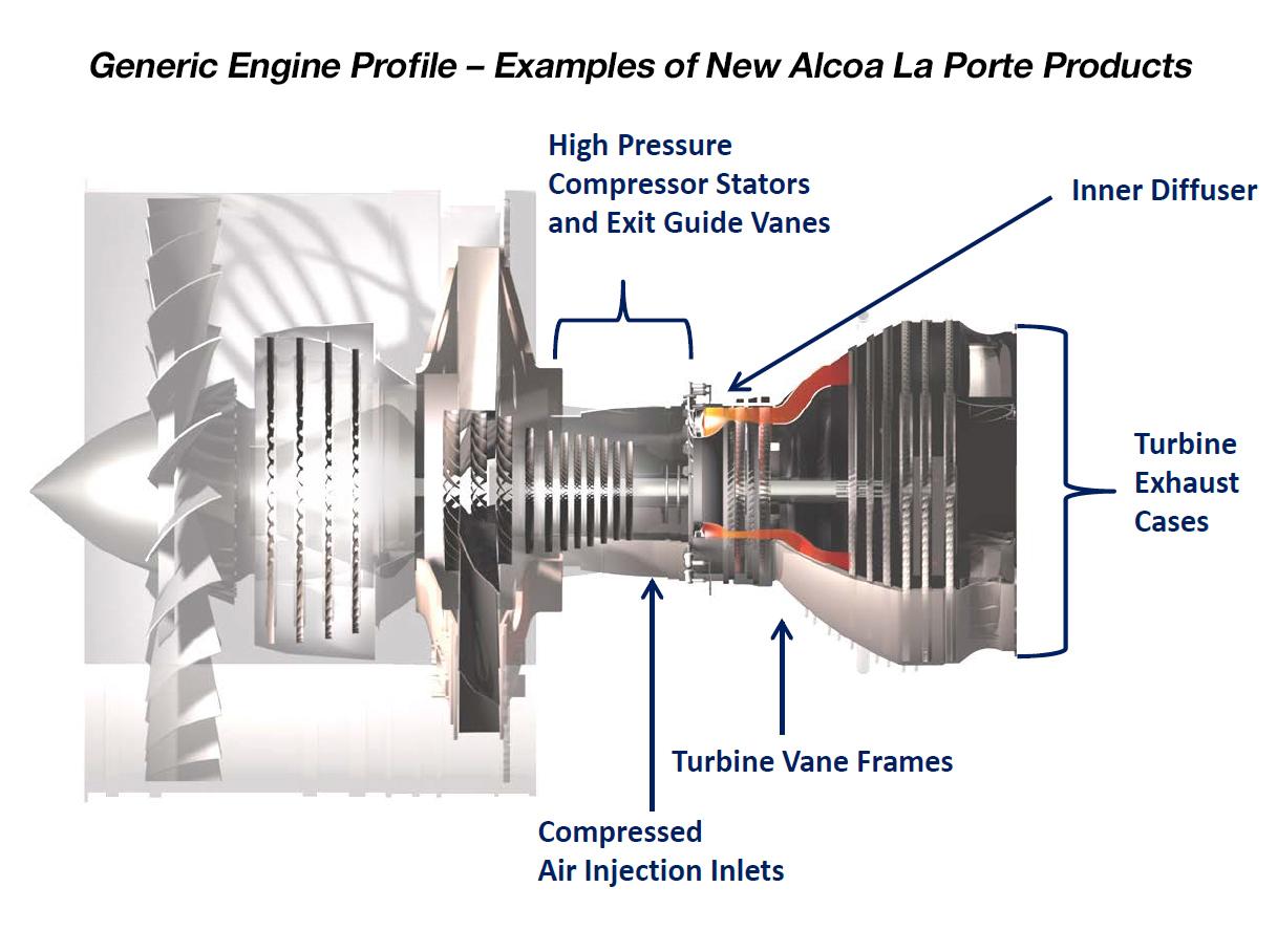 hight resolution of generic engine profile large