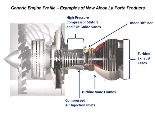small resolution of generic engine profile large