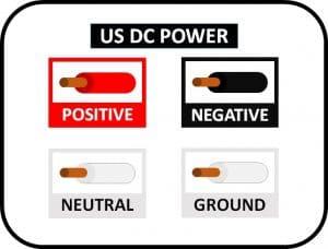 US DC Wire Code
