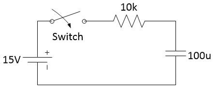 Simple Equation for Capacitor Charging With RC Circuits