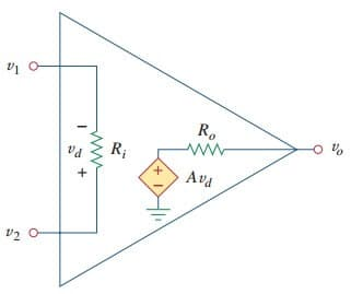 what is operational amplifier