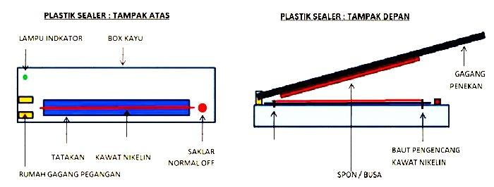 cara membuat alat press plastik