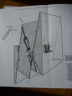Geowissenschaftliche Illustration 2