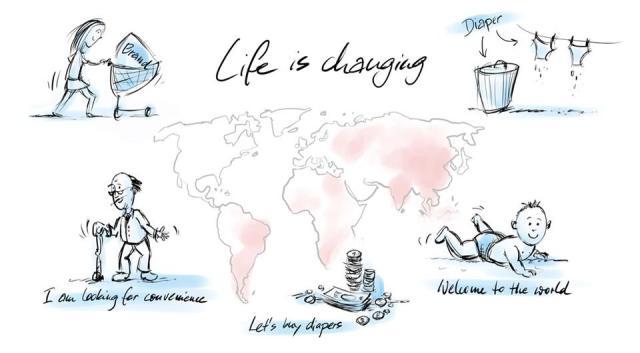 Illustrierte Zeichnungen für eine Powerpointpräsentation 1