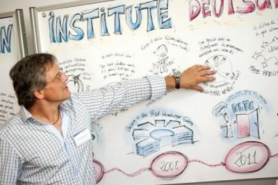 Wolfgang Irber erklärt sein Graphic Recording vor den Gästen des Kaizen Instituts