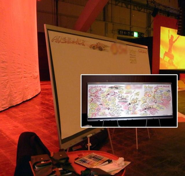 Graphic Recording auf Jahresauftaktveranstaltung in Hannover 3