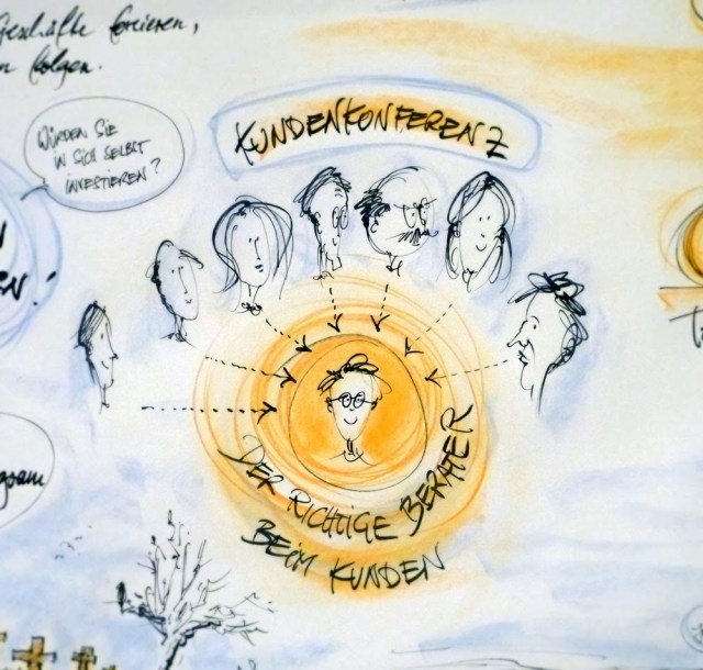 Graphic Recording im Rahmen einer 2-tägigen Mitarbeiter-Veranstaltung am Timmendorfer Strand 2