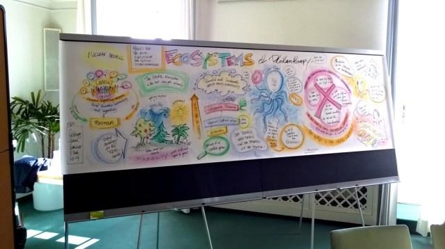 Graphic Recording auf dem Salzburg Global Seminar 1