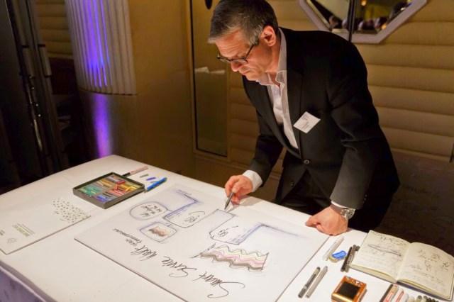 Graphic Recording auf dem Innovationsforum 2014 in München 4