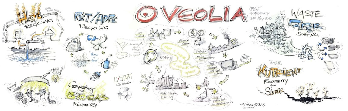 11dc8-graphic-recording-veolia-by-wolfgang-irber-on-may-31-2016-2