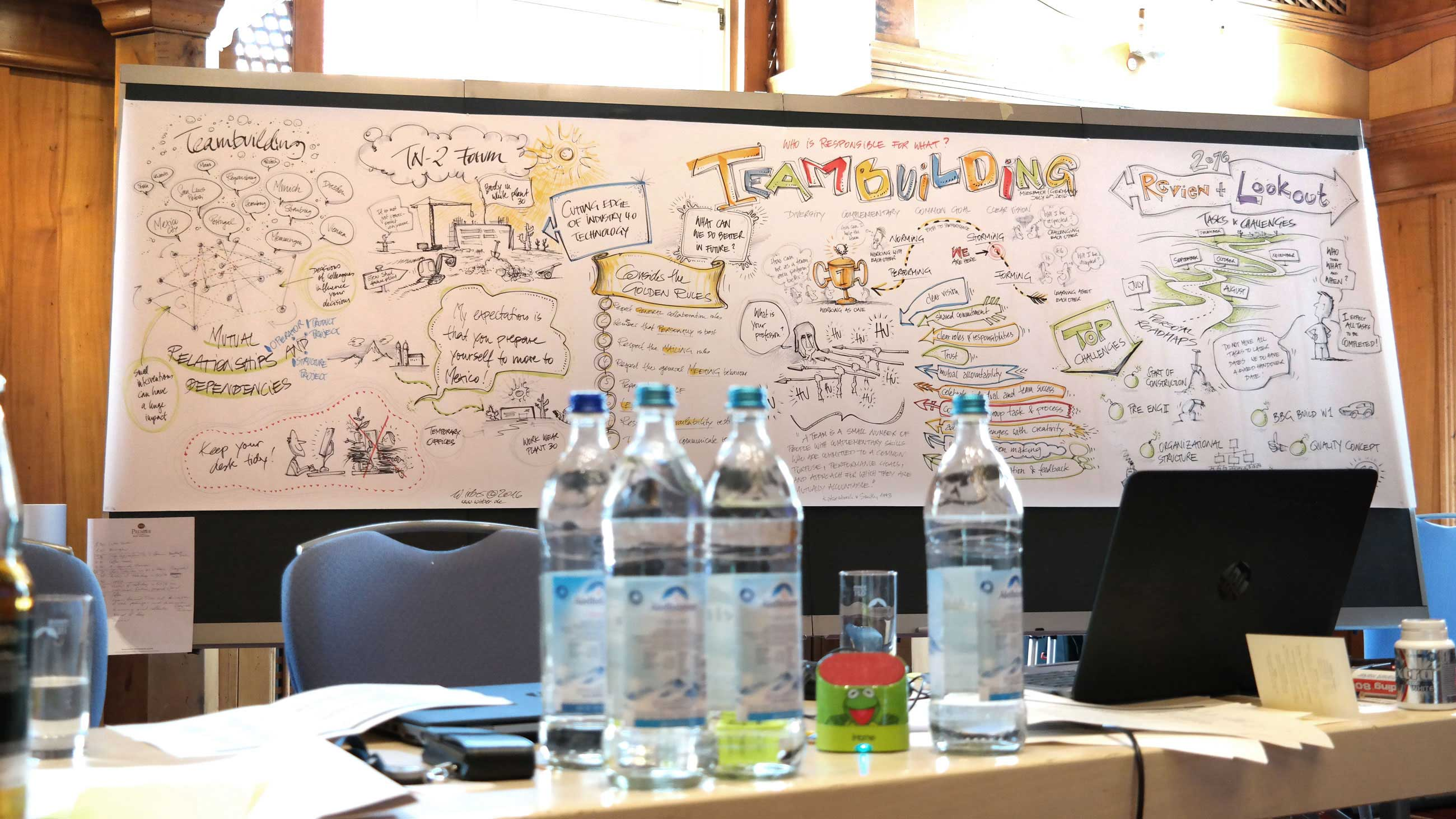 Graphic Recording Teambuilding
