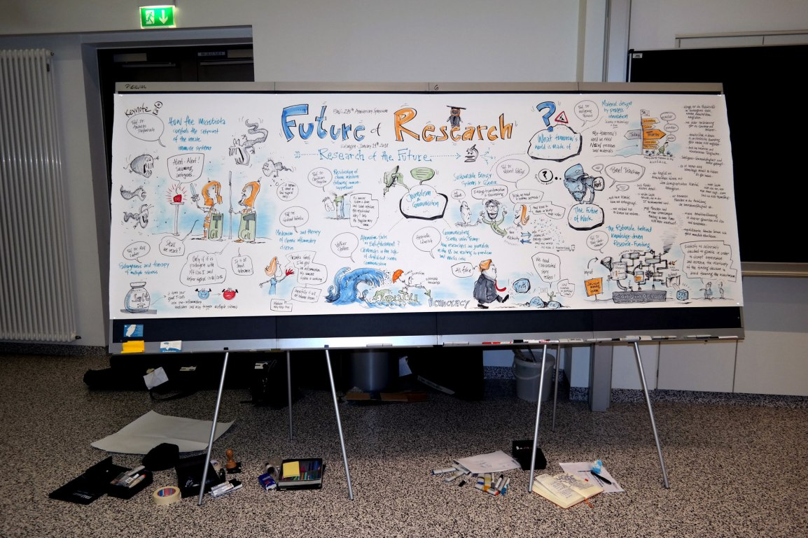 FAU275 Day 2 Graphic Recording by Wolfgang Irber