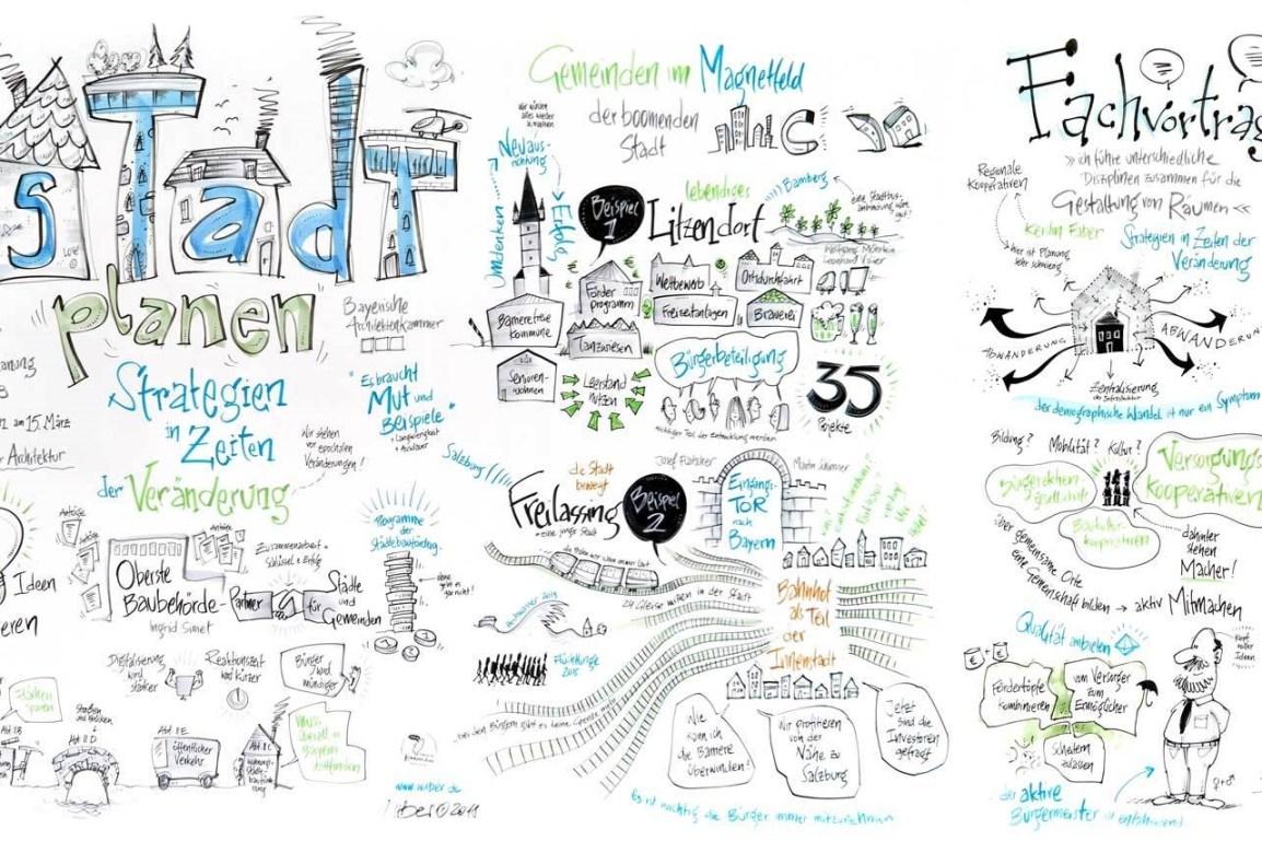 Graphic-Recording-Tag-der-Stadtplanung-2018-von-Wolfgang-Irber-im-Ausschnitt