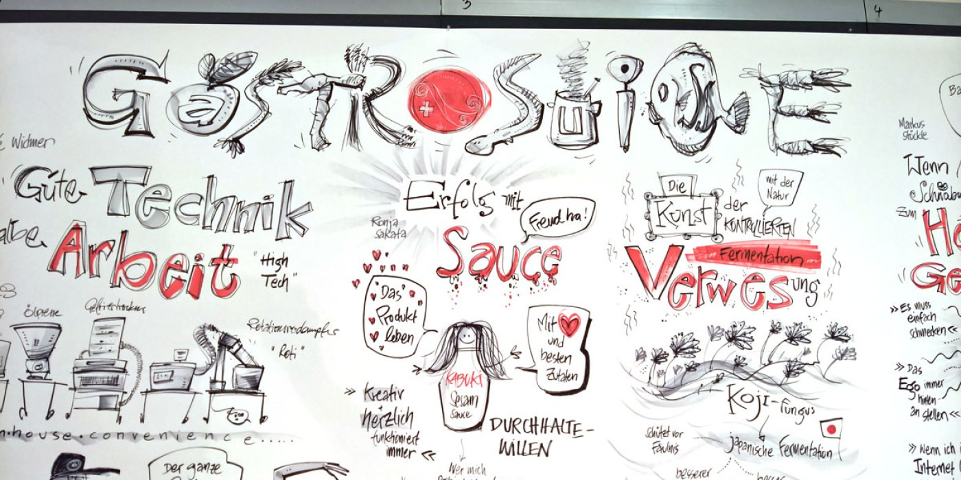 Live-Visualisierung & Graphic Recording 5