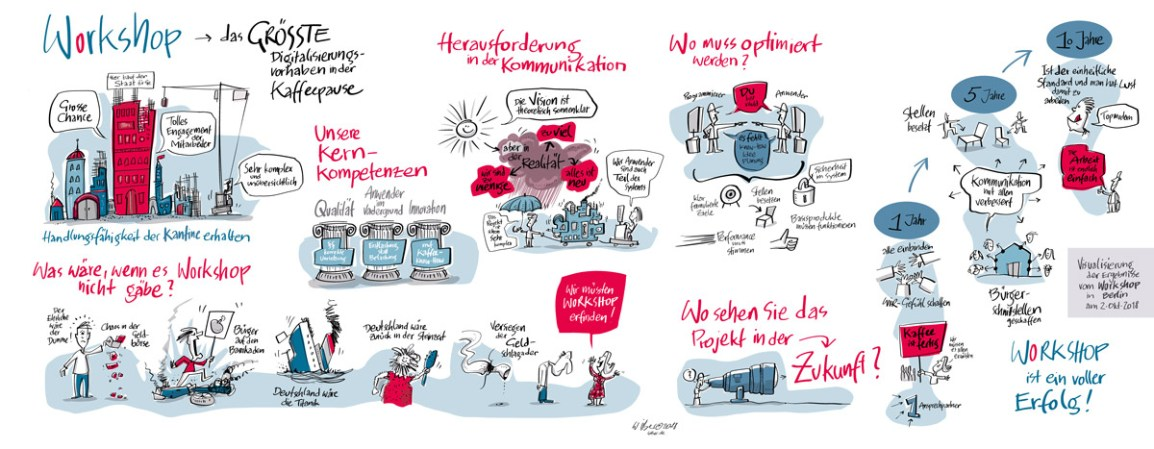 visualisierung-workshop-berlin-wolfgang-Irber-eigenwerbung