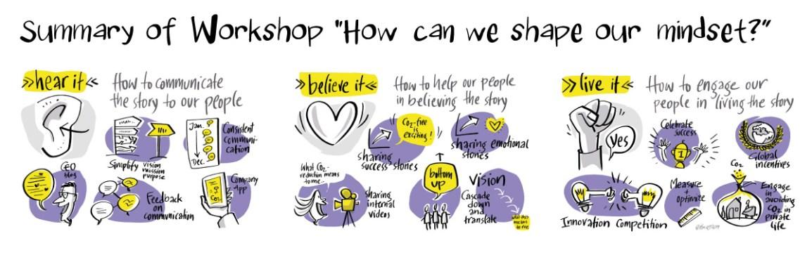 workshop-summary-digital-visualisation
