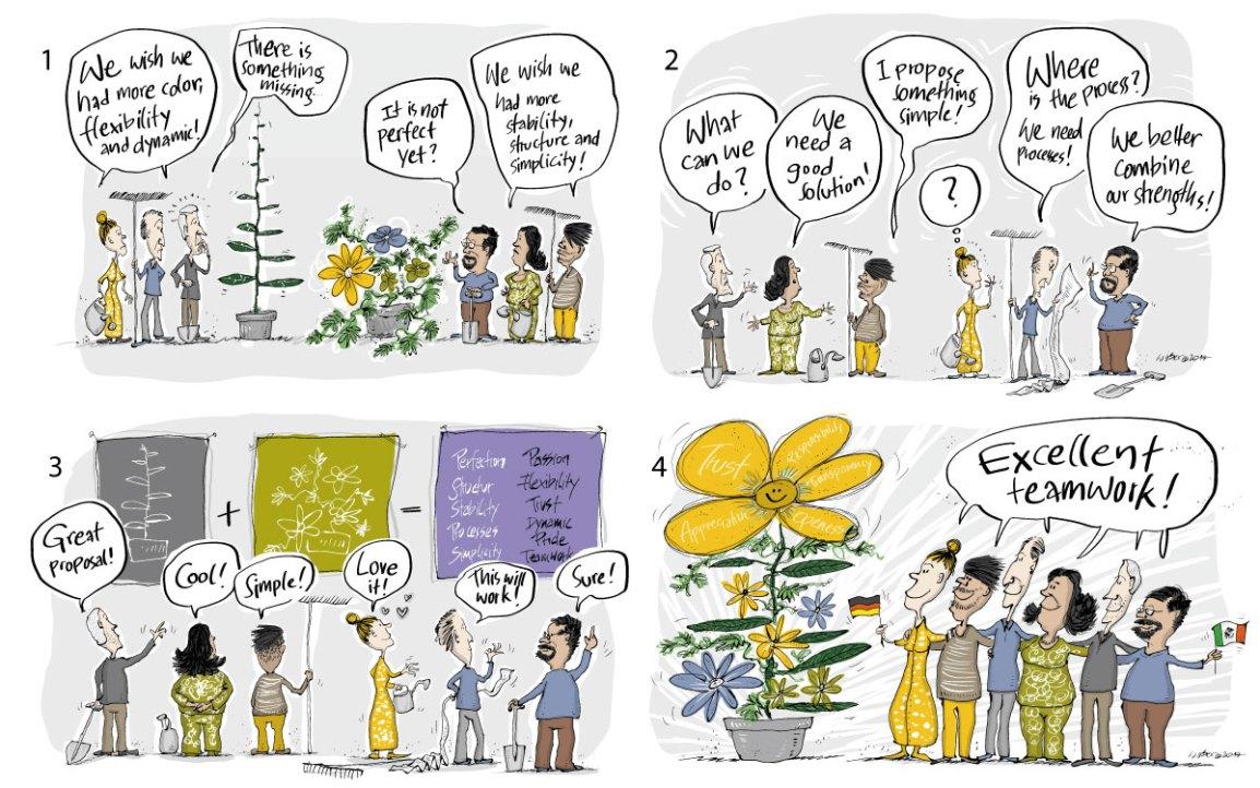 workshop-visualisierung-cartoon-irber