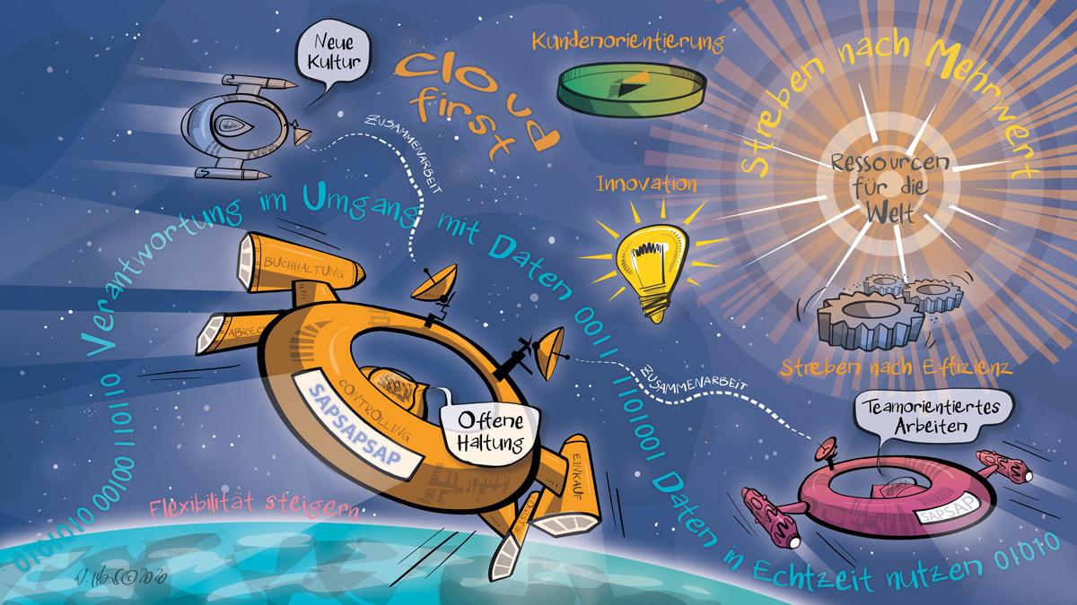 Visualisierung-Vision-Strategie-Weltraum