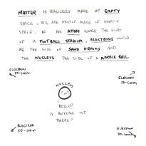 science, curious, curiosity, fun, funny, humor, atom, electrons, nucleus