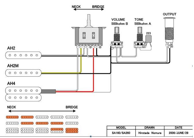 ibanez rg wiring diagram 2007 mazda 3 serpentine belt x series diagrams great installation of push pull sr500 schematics