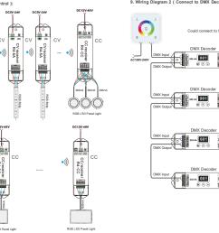 dmx control wiring diagram trusted wiring diagram rh 14 9 3 gartenmoebel rupp de dmx wiring guide dmx connector wiring [ 1172 x 754 Pixel ]