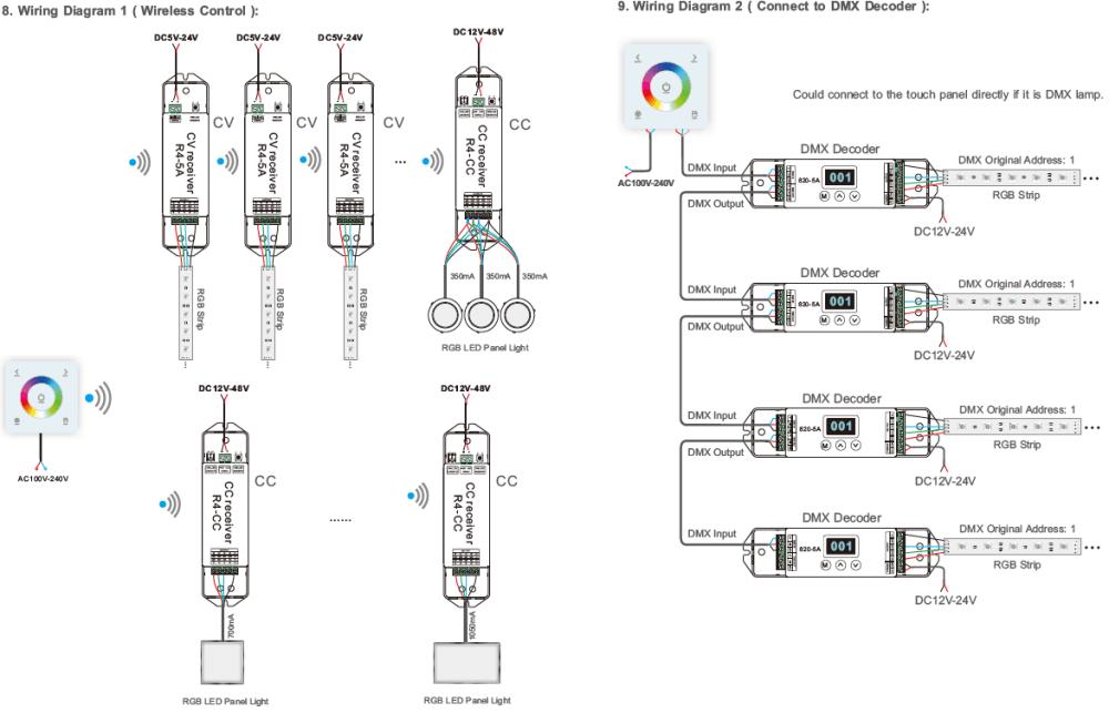 medium resolution of dmx control wiring diagram trusted wiring diagram rh 14 9 3 gartenmoebel rupp de dmx wiring guide dmx connector wiring