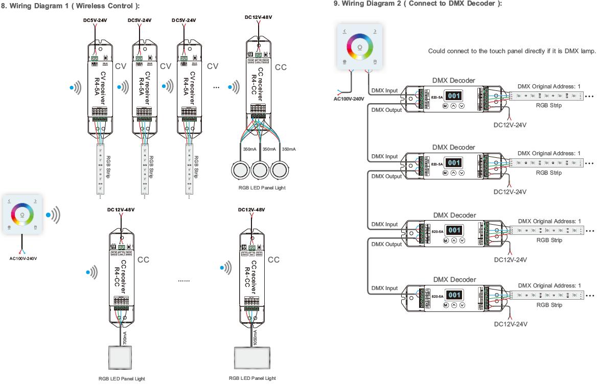 hight resolution of dmx control wiring diagram trusted wiring diagram rh 14 9 3 gartenmoebel rupp de dmx wiring guide dmx connector wiring
