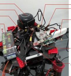 controlling a drone through 4g construction diagram [ 1580 x 1122 Pixel ]