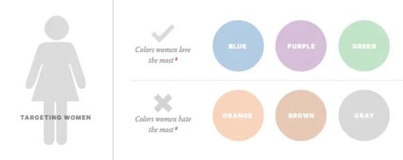 colours women prefer