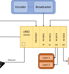 embedded block diagram [ 1544 x 862 Pixel ]