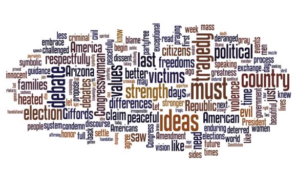 Wordle - Palin