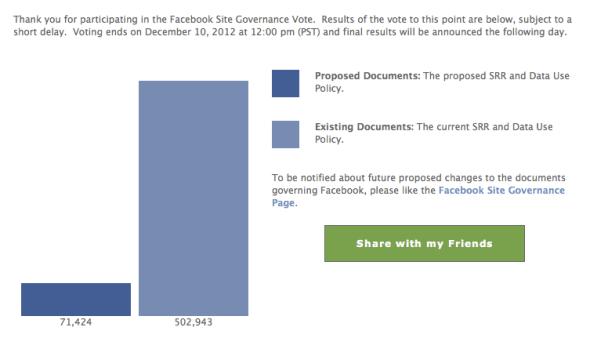 4-facebook-current-vote