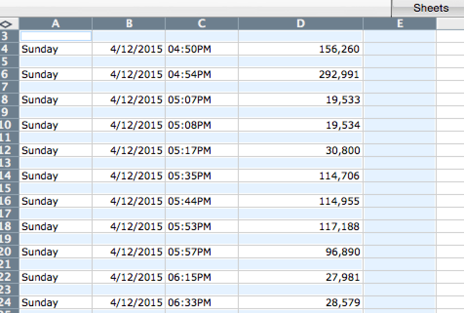 Excel - highlighted blank rows