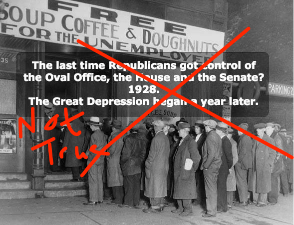 No, 1928 was not the last time Rs controlled all branches of the U.S. government