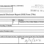 Trump FEC disclosure, May 2015